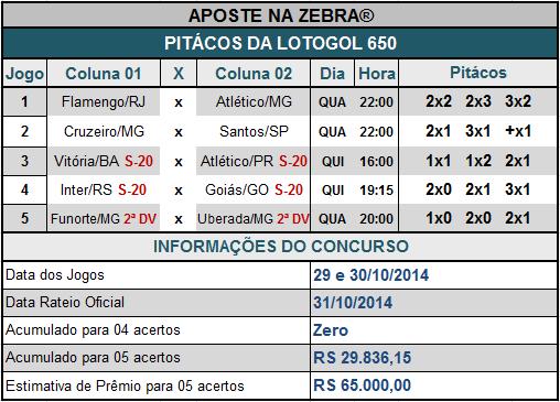LOTOGOL 650 - PITÁCOS DA ZEBRA
