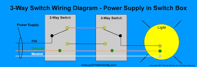 Groovy Saima Soomro Multiplelights Wiring Diagrams For Your Car Or Truck Wiring 101 Akebretraxxcnl