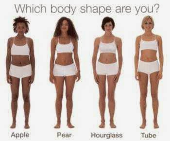 Tips Dasar Memilih Pakaian Sesuai dengan Tipe Tubuh, Cara Memilih Baju yang Tepat Berdasarkan Bentuk Body