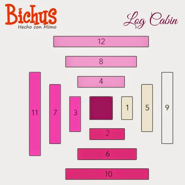 Bichus Amigurumis: Patchwork - Patron Log Cabin