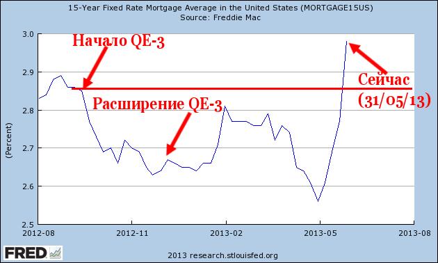И на QEя им та QE-я?
