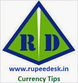 Google Currency Tips