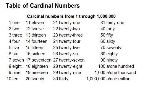 [Image: cardinal+numbers.png]
