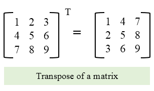 Transpose - Wikipedia