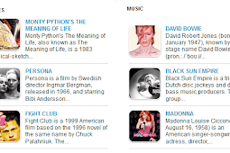 Show Recent Posts With Thumbnails For Particular Label or Category in Blogger