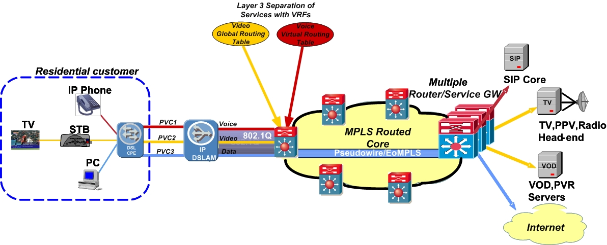 Wiring diagram quiz cisco exam study notes my colleague had mentioned that mpls was in alot of the questions in the ccna security exam as well as cisco sdm though he was more familiar with the cli asfbconference2016 Images