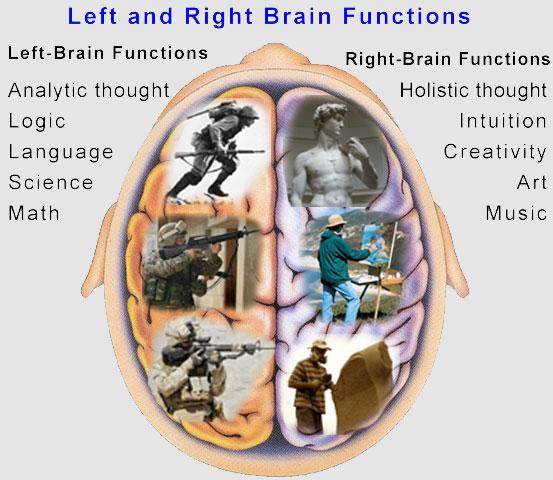 Best brain booster pills