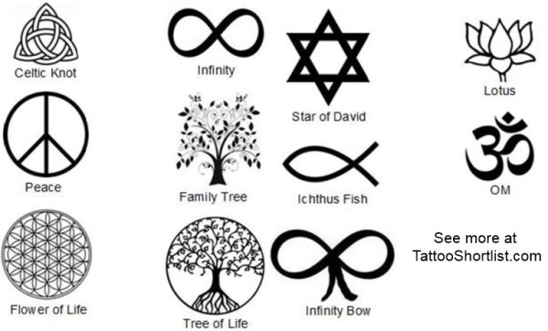 What Are The Different Tattoos With Meanings That Can Be Achieved