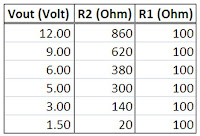 Variable Voltage Regulator - Table