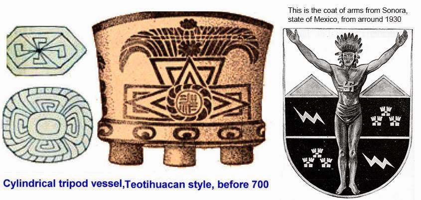Atlantean Gardens 7000 Year Old Swastika Pottery Discovered