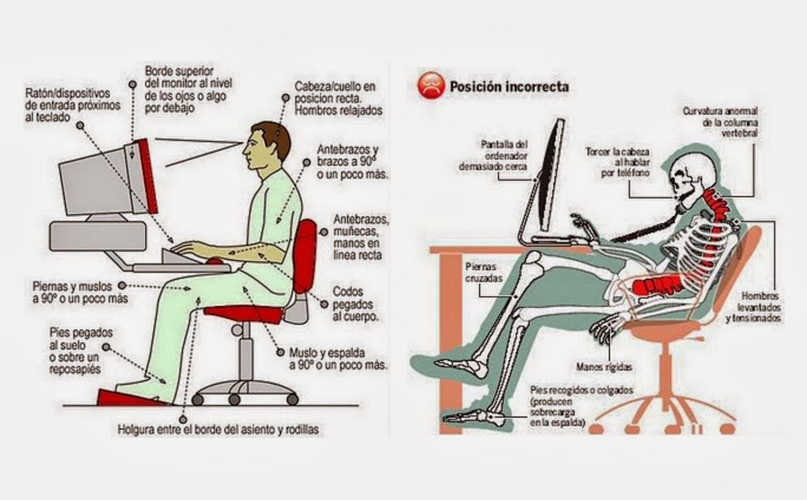 Plan de mejoramiento natalia postura ergon mica para el for Sillas ergonomicas para pc