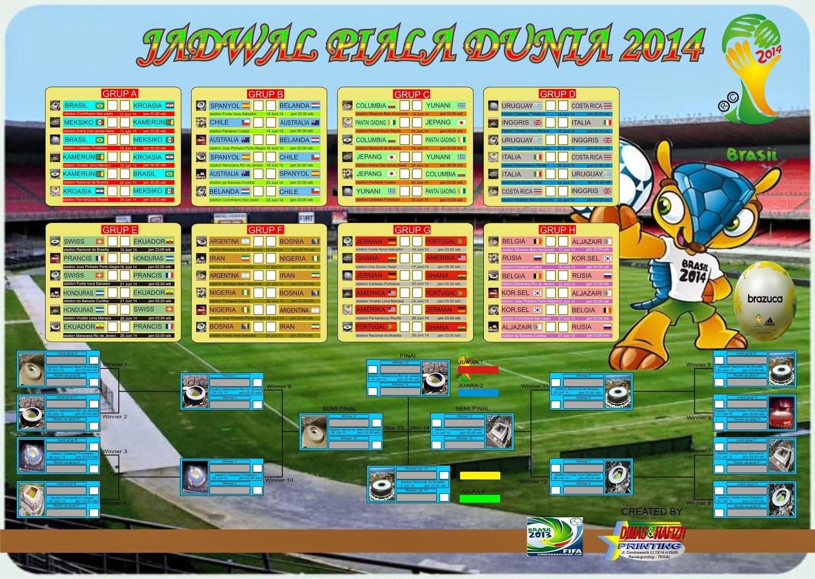 Jadwal Piala Dunia 2014 Waktu Indonesia Barat (WIB)