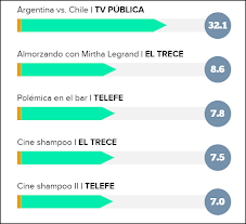 RATING DÍA: 26/06/2016