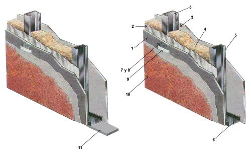 Ciencia contemporanea materiales para construcci n for Materiales para construir una casa