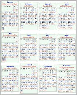 5 Besar Jenis Kalender di Indonesia