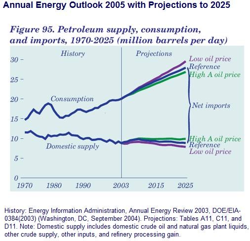 Energy Projects Seem Less Urgent in A Post-Energy-Crisis World ...