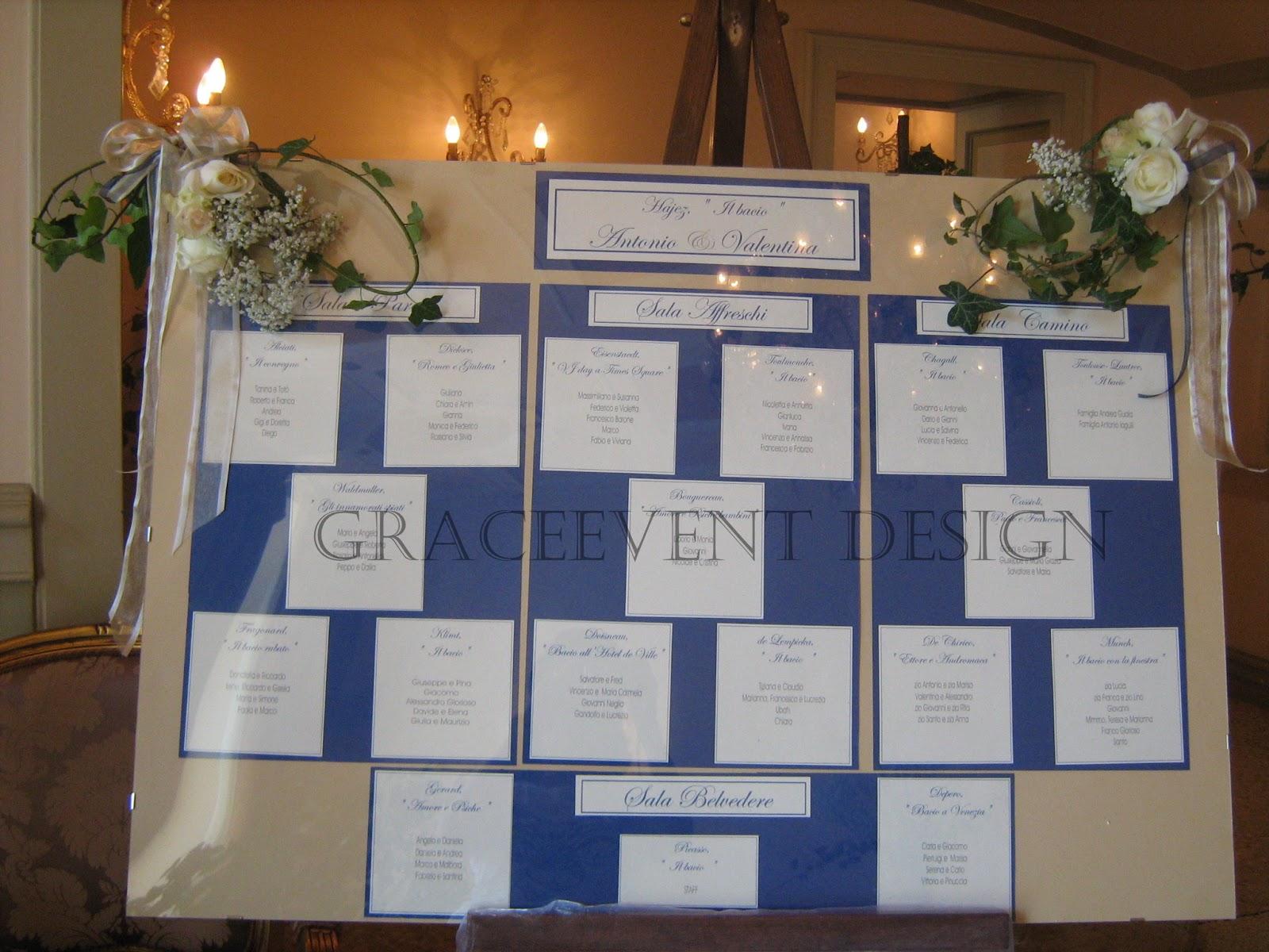 Matrimonio Tema Blu : Colore tema help organizzazione matrimonio forum