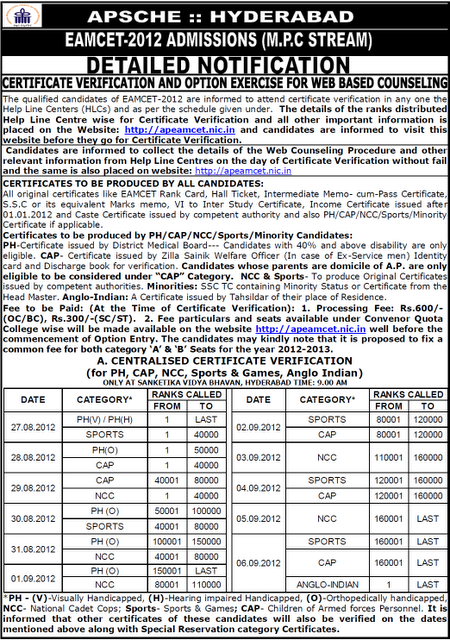Web counselling apeamcet 2012 online for Motor vehicle service notification