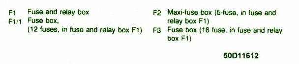 Fuse    Box    Diagram       Mercedes   Benz C220    1995         Mercedes       Fuse