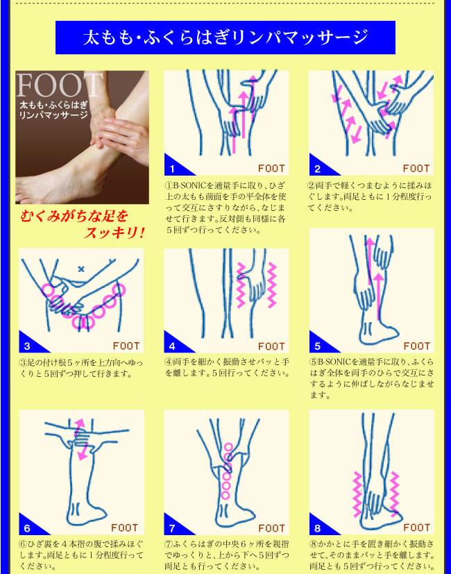 マッサージの強さ皮膚のみに圧力や刺激が伝わるくらいのやさしい圧力をかけてください。 通常のマッサージのようにグイグイ押す必要はありません。
