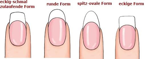 Nagellackspielerei Wie Finde Ich Meine Richtige Nagelform?