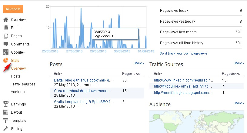 statistik blog bawaan blogger