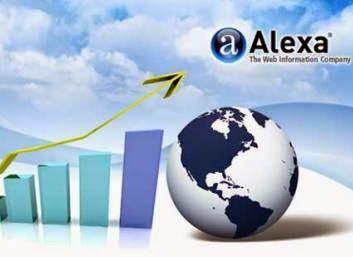 verifikasi dan widget alexa