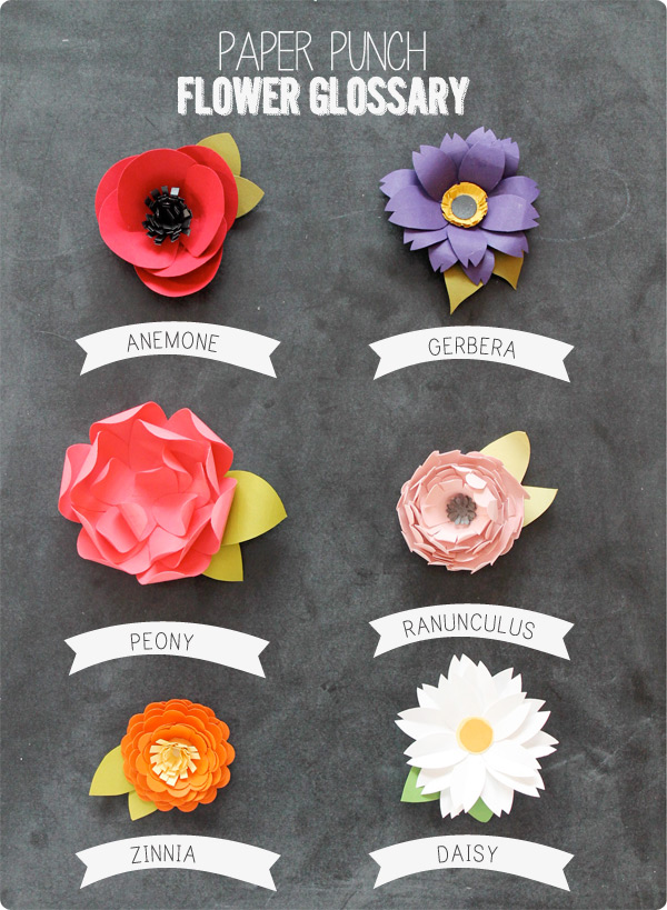 Bugs and fishes by lupin 14 awesome free paper flower tutorials check out 10 tips for creating a diy wedding and the latest book in the mollie makes series mollie makes weddings which includes a felt flower mightylinksfo