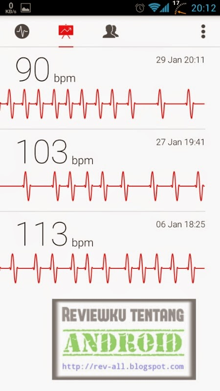 Contoh hasil aplikasi KARDIOGRAF - alat pengukur denyut jantung untuk android (rev-all.blogspot.com)