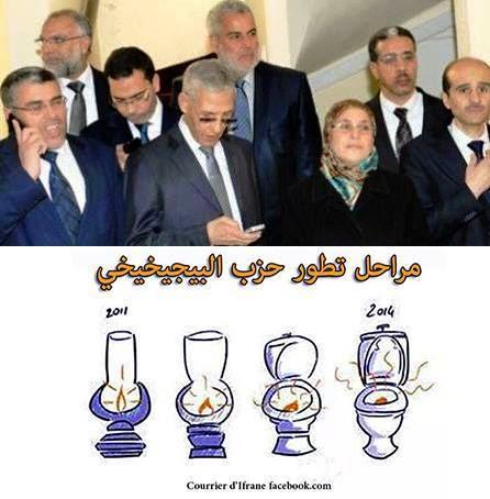 الى مزبلة التاريخ يا حكومة بنكيران الاخوانية الضالة المعتدية على الشعب المغربي