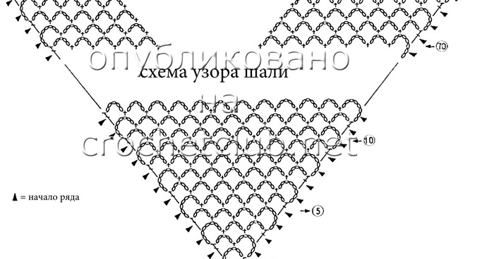 Схема простых шалей связанных крючком