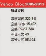 Yahoo Blog 2008-2013