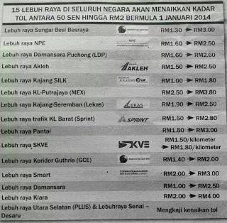 Senarai Harga Baru Tol Bermula 1 Januari 2014