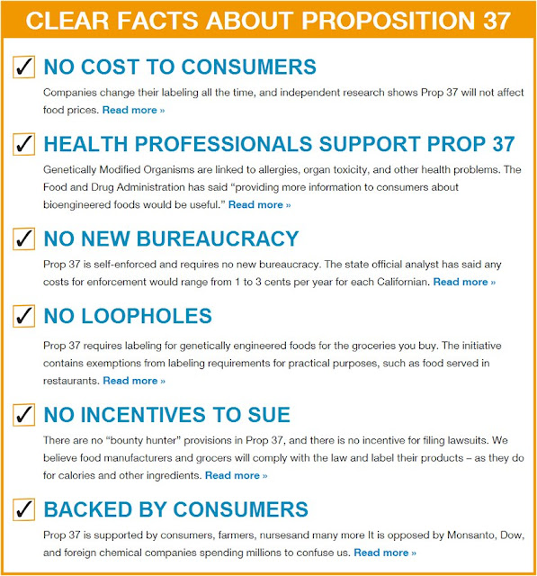 Prop 37 - Don't Believe the Corporate Hype
