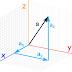 F.Sc Math Part-2 Notes On (Ch 07: Vectors)
