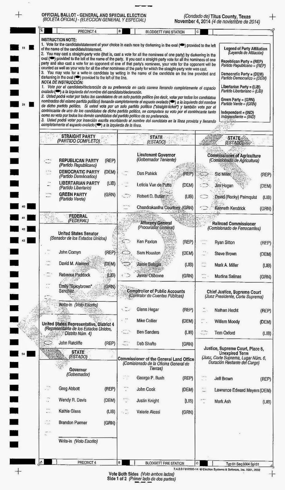 Titus GOP: Titus County Sample Ballots