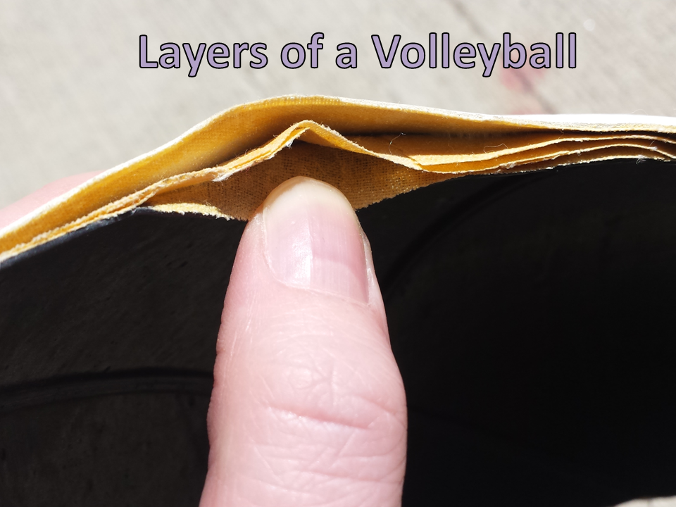 The different layers of your promotional volleyball