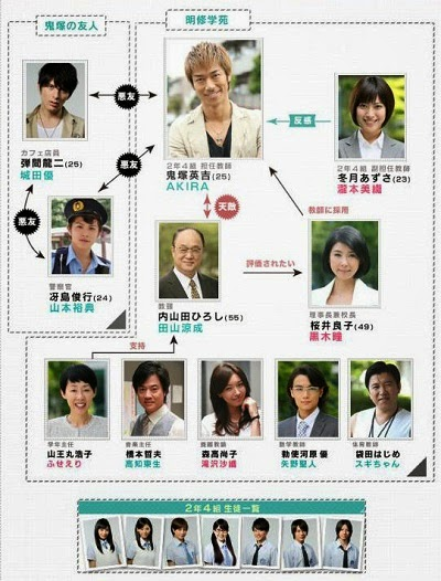 GTO: Great Teacher Onizuka Live Action 2012 Casts