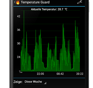 android temperature warning
