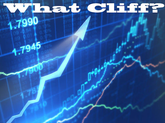 Fiscal Cliff Averted, Stock Market Responds with a 200 Point Opening Gain