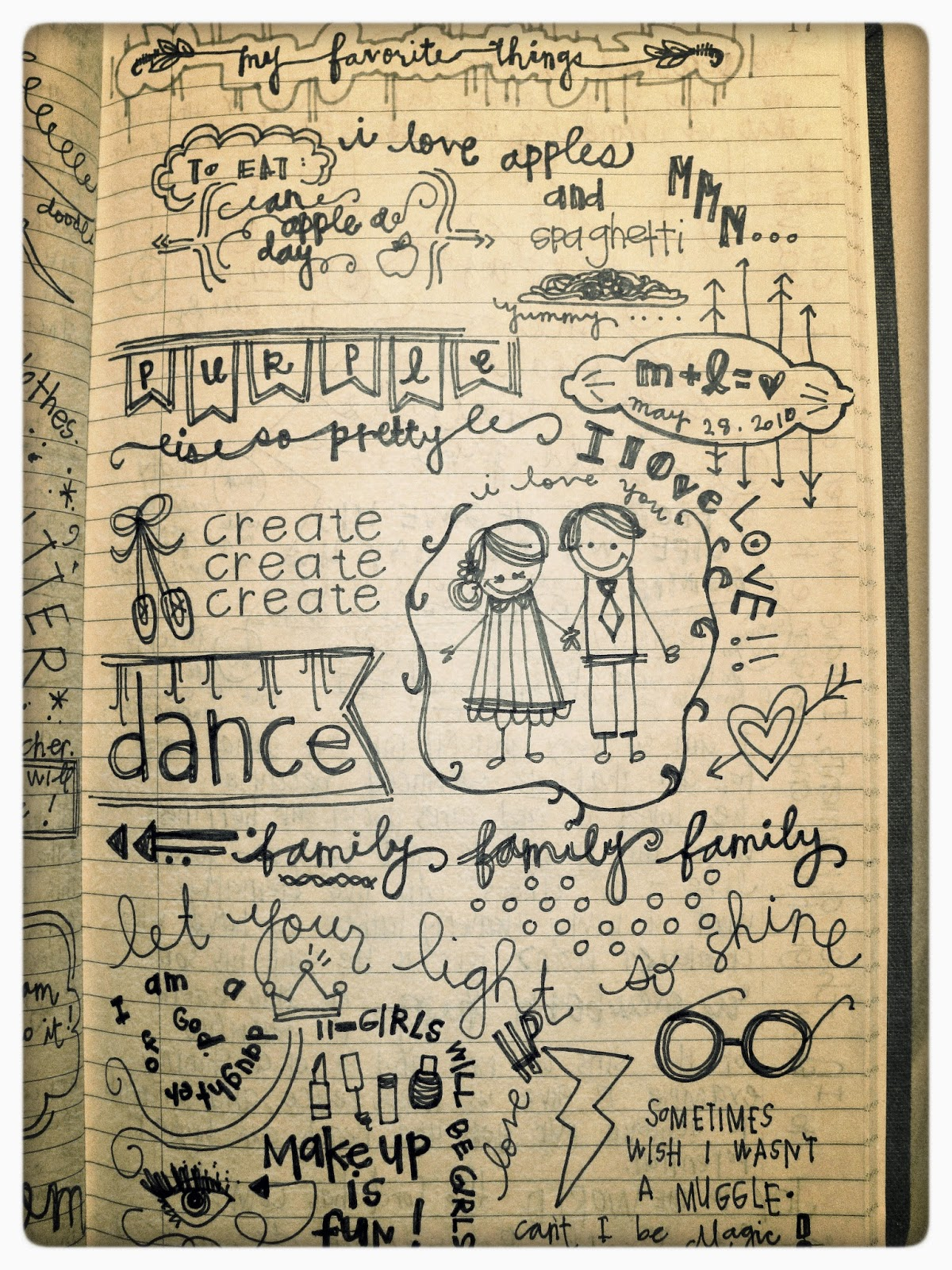 Love notes by lauryn journal entry my favorite things for Journal art et decoration