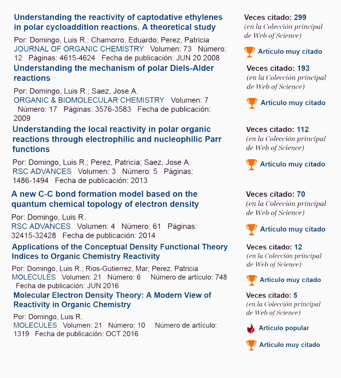 """Publications catalogued as """"very cited article"""" in the Web of Science."""