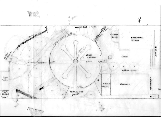 garden plan 3