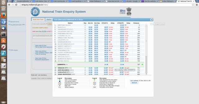 Current Train Running Status Indian Railways Live Train