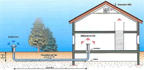 Thermogen lda edif cios de baixo consumo energ tico - Ma maison est humide que faire ...