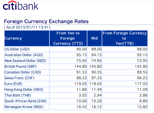 Standard bank forex rates today