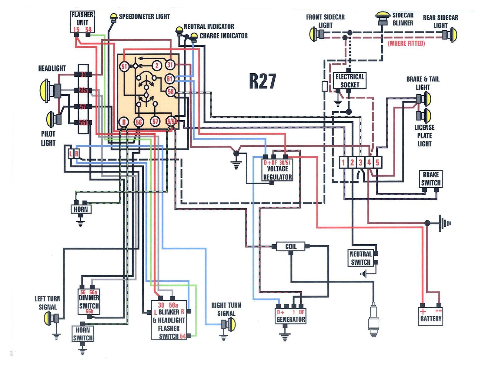 Sistema Electrico De Una Moto