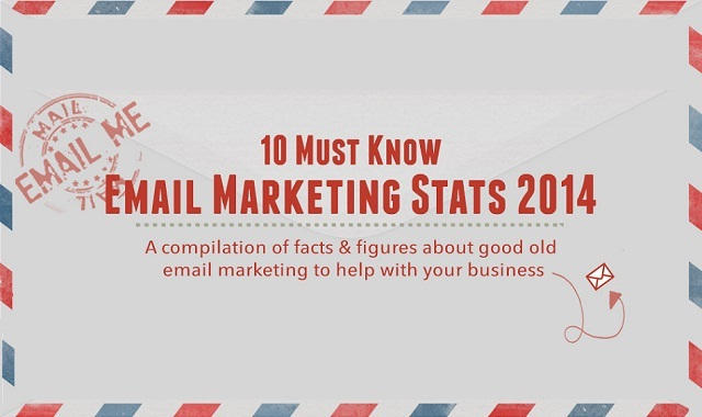 Image: 10 Must Know Email Marketing Stats 2014 #EmailMarketing #Marketing #Infographic