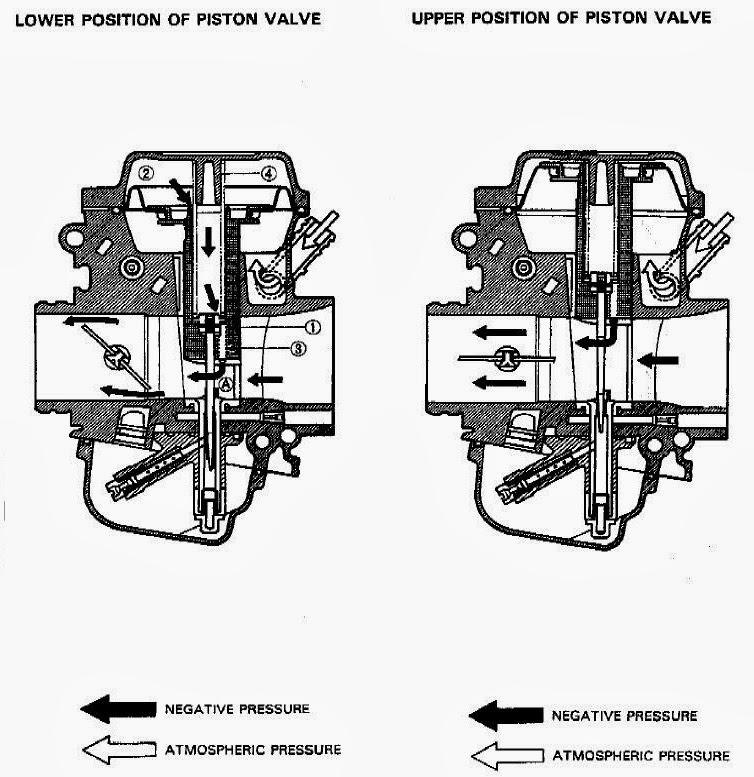 honda trx 125 carb diagram