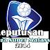 Keputusan Terkini Perlawanan Liga Super 15 April 2014